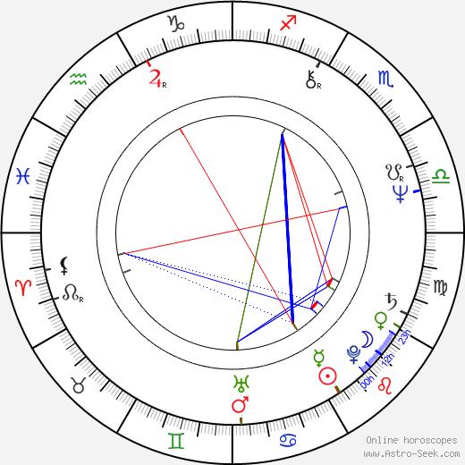 Hiroshi Katsuno birth chart, Hiroshi Katsuno astro natal horoscope, astrology