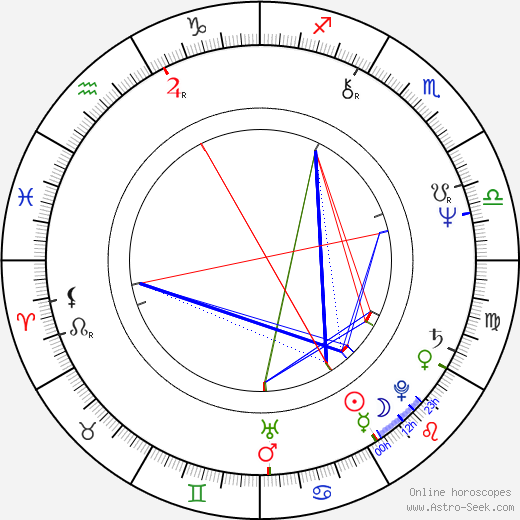 Jeremy Thomas birth chart, Jeremy Thomas astro natal horoscope, astrology