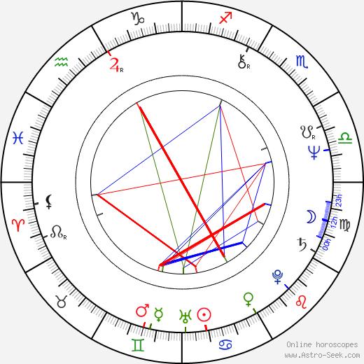 Джон Фарнем John Farnham день рождения гороскоп, John Farnham Натальная карта онлайн