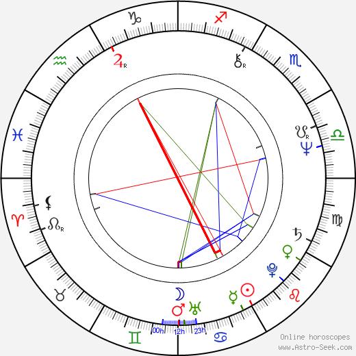Kaity Tong birth chart, Kaity Tong astro natal horoscope, astrology
