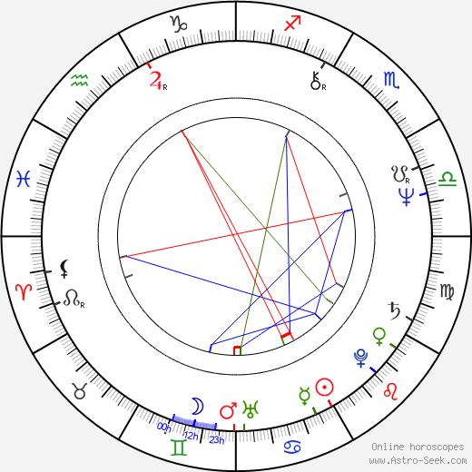 Lasse Virén birth chart, Lasse Virén astro natal horoscope, astrology