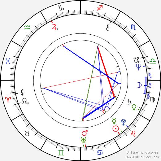 Leslie Easterbrook astro natal birth chart, Leslie Easterbrook horoscope, astrology