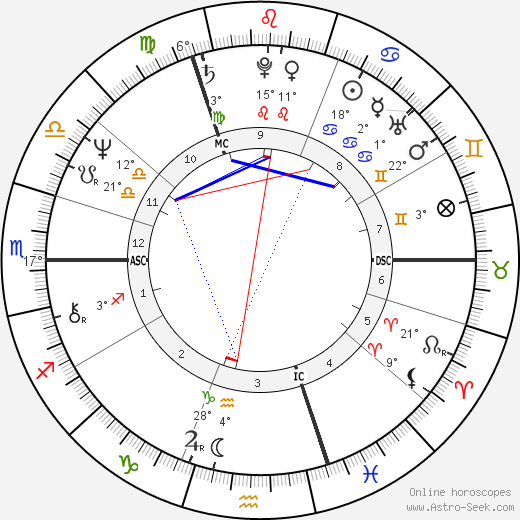 Liona Boyd birth chart, biography, wikipedia 2019, 2020