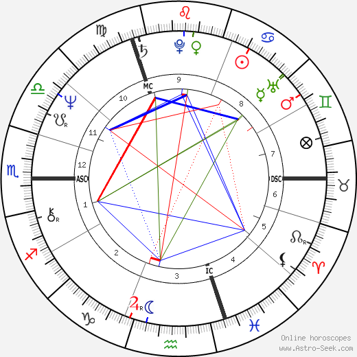 Liona Boyd astro natal birth chart, Liona Boyd horoscope, astrology