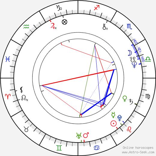 M. Jackson birth chart, M. Jackson astro natal horoscope, astrology