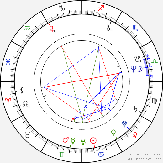 Milan Berky astro natal birth chart, Milan Berky horoscope, astrology