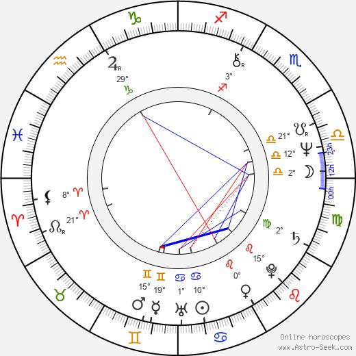 Nancy Stephens birth chart, biography, wikipedia 2020, 2021