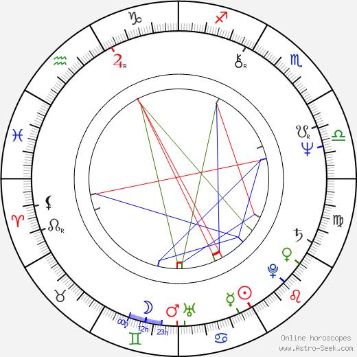 Olle Schmidt tema natale, oroscopo, Olle Schmidt oroscopi gratuiti, astrologia
