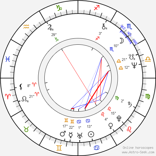 Sepp Schauer birth chart, biography, wikipedia 2019, 2020