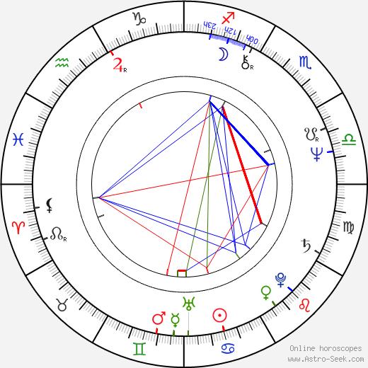 Shelley Duvall astro natal birth chart, Shelley Duvall horoscope, astrology