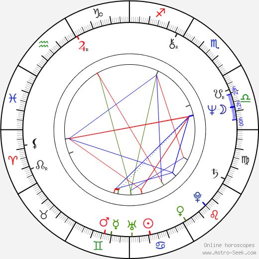 Tarleena Sammalkorpi birth chart, Tarleena Sammalkorpi astro natal horoscope, astrology