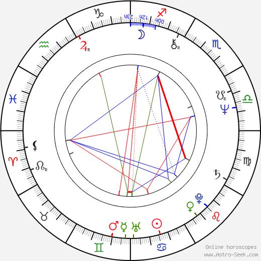 Вольфганг Пак Wolfgang Puck день рождения гороскоп, Wolfgang Puck Натальная карта онлайн