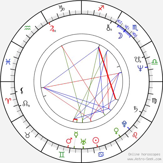 Yôichi Sai astro natal birth chart, Yôichi Sai horoscope, astrology