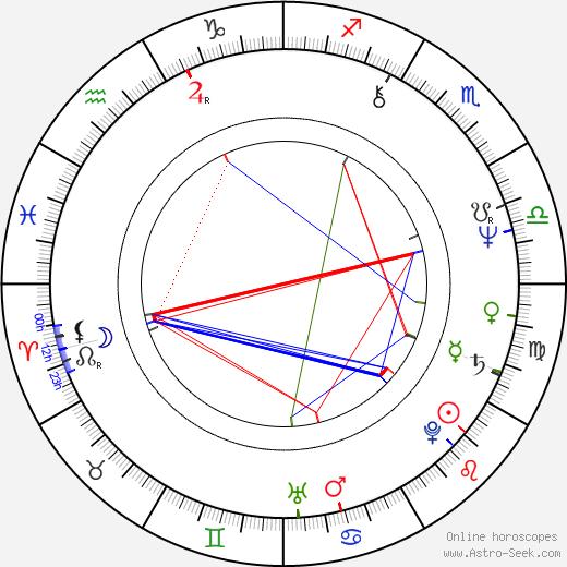 Addison Randall astro natal birth chart, Addison Randall horoscope, astrology