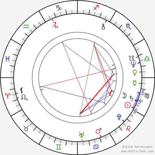 B. Smith birth chart, B. Smith astro natal horoscope, astrology