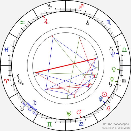 Barbara Goodson день рождения гороскоп, Barbara Goodson Натальная карта онлайн