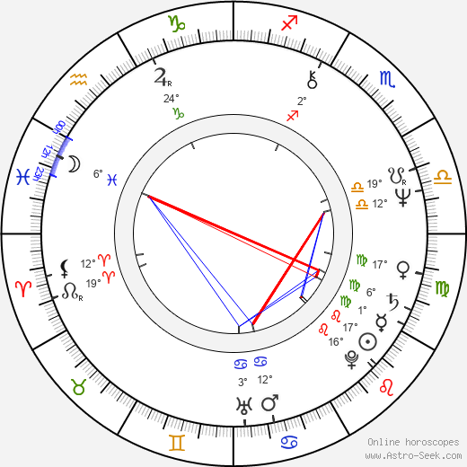 Caroline Sihol birth chart, biography, wikipedia 2018, 2019