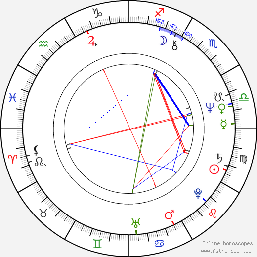 Chris Latta birth chart, Chris Latta astro natal horoscope, astrology