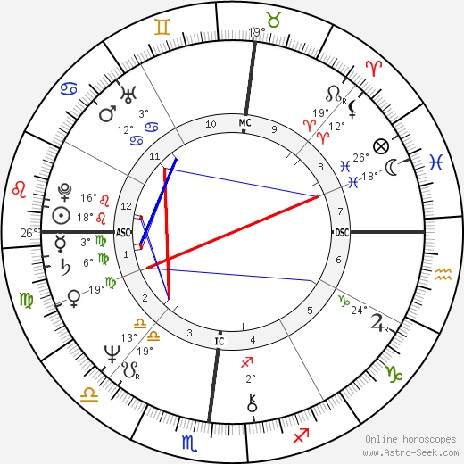 Eric Carmen birth chart, biography, wikipedia 2018, 2019