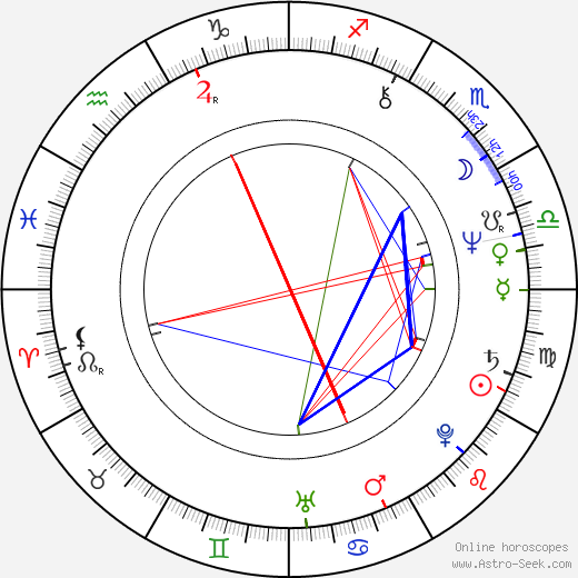 Hugh Cornwell birth chart, Hugh Cornwell astro natal horoscope, astrology