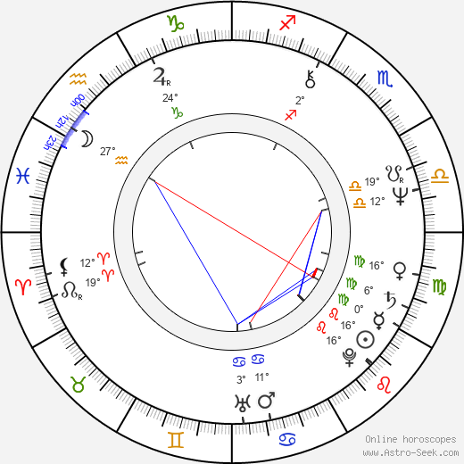 Jillian Kesner birth chart, biography, wikipedia 2019, 2020