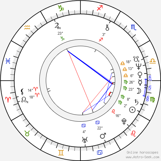 John Savage birth chart, biography, wikipedia 2018, 2019