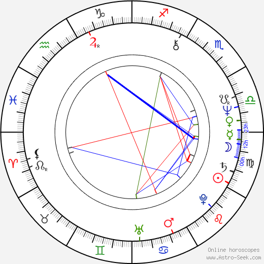 John Savage astro natal birth chart, John Savage horoscope, astrology