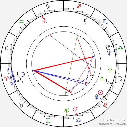 Lillian Hurst astro natal birth chart, Lillian Hurst horoscope, astrology