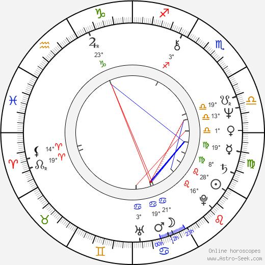 Lindsey Davis birth chart, biography, wikipedia 2019, 2020
