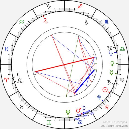 Lindsey Davis astro natal birth chart, Lindsey Davis horoscope, astrology