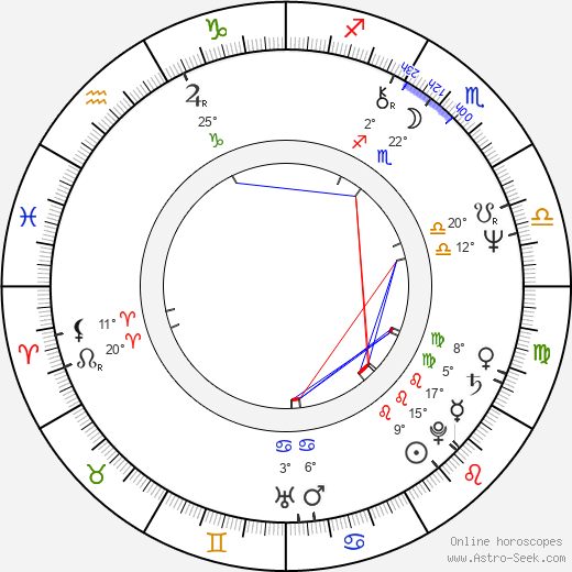 Madeline Smith birth chart, biography, wikipedia 2019, 2020