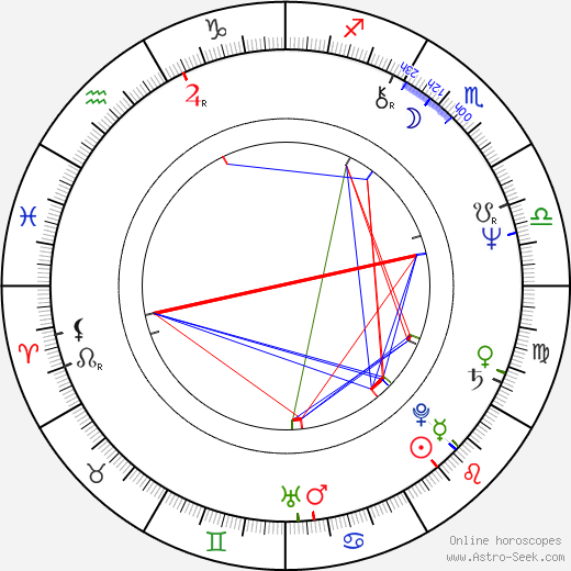 Madeline Smith birth chart, Madeline Smith astro natal horoscope, astrology