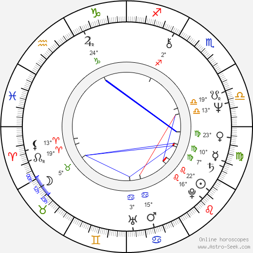 Matti Poskiparta birth chart, biography, wikipedia 2017, 2018