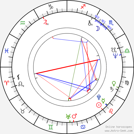 Olga Sommerová день рождения гороскоп, Olga Sommerová Натальная карта онлайн