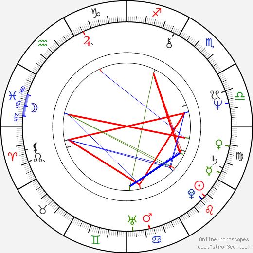 Olivier de Funès birth chart, Olivier de Funès astro natal horoscope, astrology