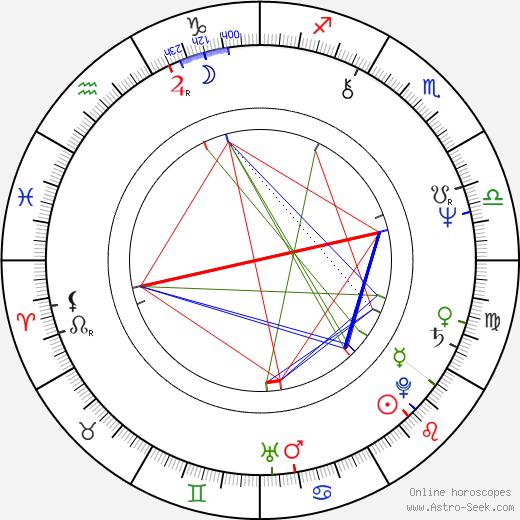 Olli Ahvenlahti astro natal birth chart, Olli Ahvenlahti horoscope, astrology