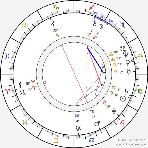 Peter Maffay birth chart, biography, wikipedia 2019, 2020