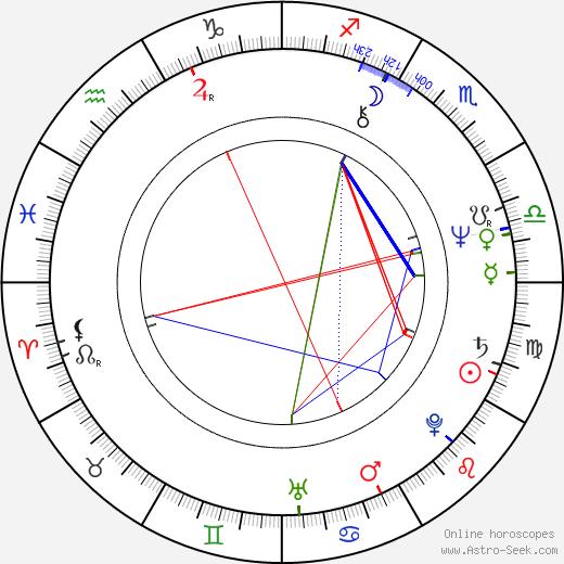 Peter Maffay astro natal birth chart, Peter Maffay horoscope, astrology