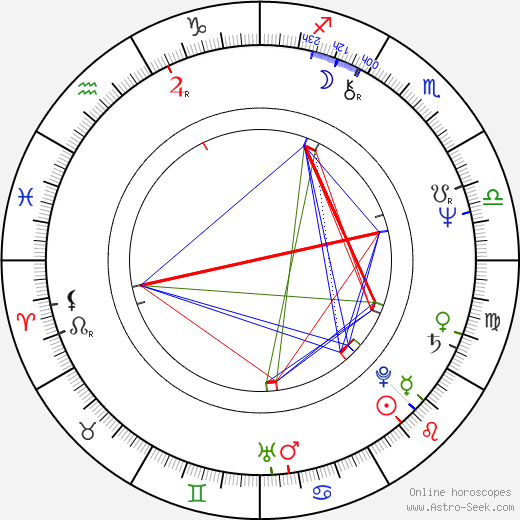 Philip Casnoff astro natal birth chart, Philip Casnoff horoscope, astrology