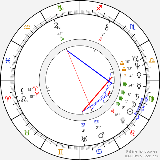 Ray Laska birth chart, biography, wikipedia 2019, 2020
