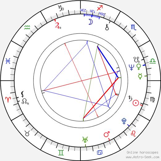Stephen Henderson astro natal birth chart, Stephen Henderson horoscope, astrology