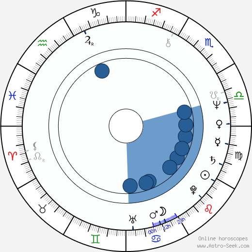 Theodór Júlíusson wikipedia, horoscope, astrology, instagram