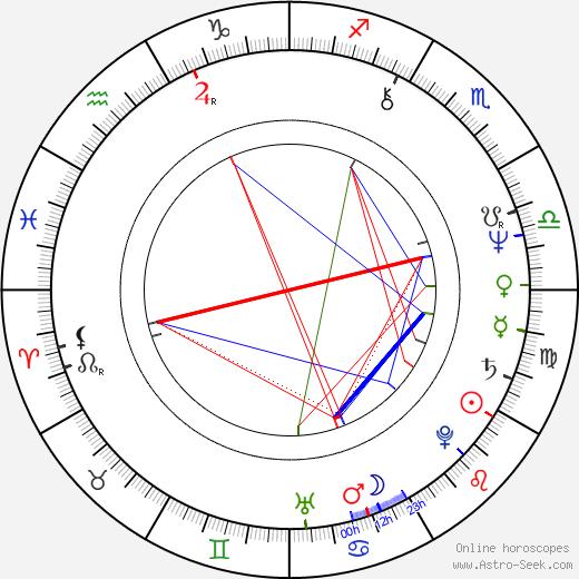 Theodór Júlíusson tema natale, oroscopo, Theodór Júlíusson oroscopi gratuiti, astrologia