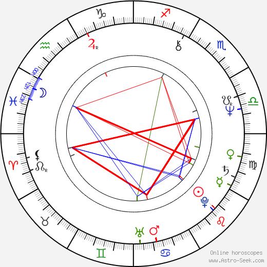 Tuukka Tanner astro natal birth chart, Tuukka Tanner horoscope, astrology