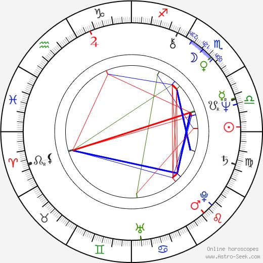 Anson Williams tema natale, oroscopo, Anson Williams oroscopi gratuiti, astrologia