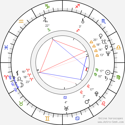 Bill O'Reilly birth chart, biography, wikipedia 2020, 2021