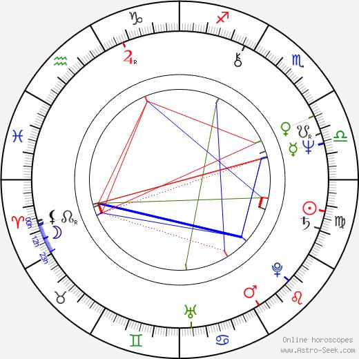 Bill O'Reilly birth chart, Bill O'Reilly astro natal horoscope, astrology