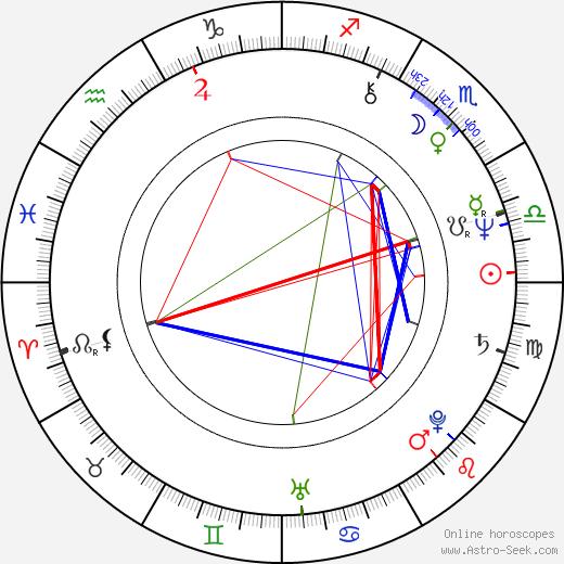Caroline Kava astro natal birth chart, Caroline Kava horoscope, astrology