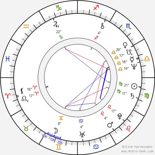 James Dearden birth chart, biography, wikipedia 2020, 2021