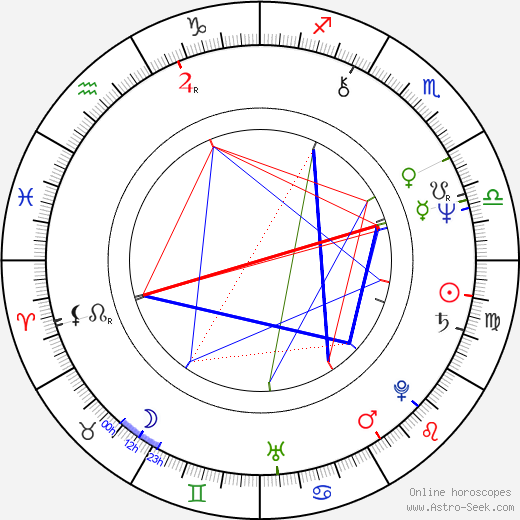 Jo Baier astro natal birth chart, Jo Baier horoscope, astrology